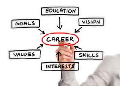 V2V Careers